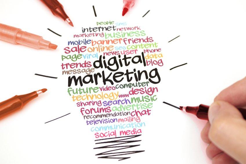 The Online Marketing Progression