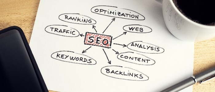 Have You Thought About SEO?
